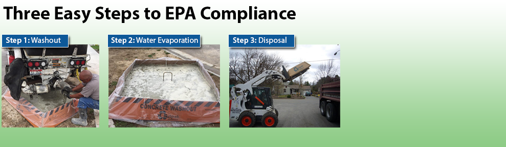 Three Easy Steps to EPA Compliance